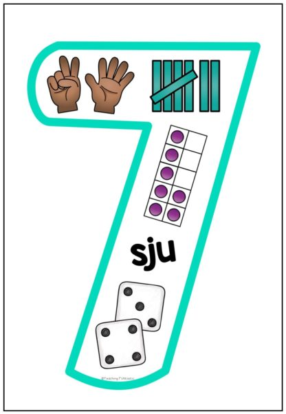 Lære tallene til 10 plakater